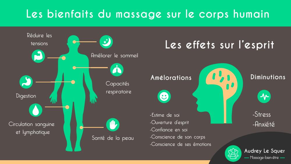 bienfait-massage.png